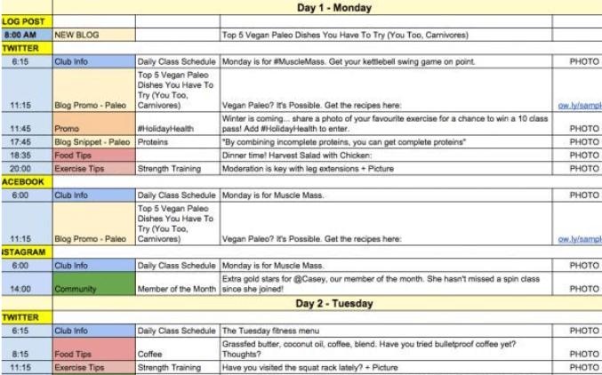 Marketing plan - Content plan